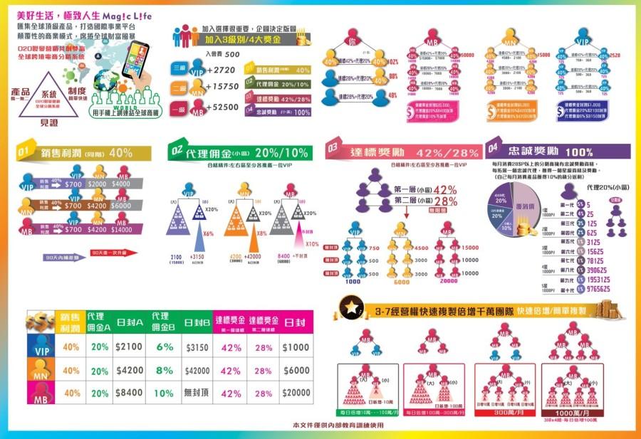 制度 台灣 新版02-216838